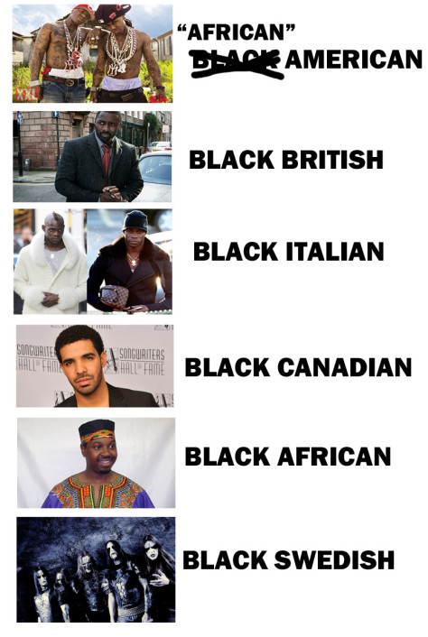 Being black in different places